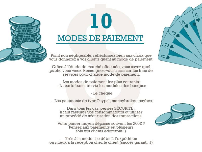 Infographie e-commerce - Etape 10 - Modes de paiement