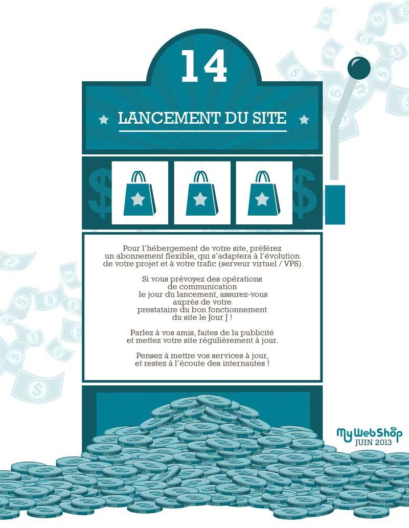 Infographie e-commerce - Etape 14 - Lancement du site