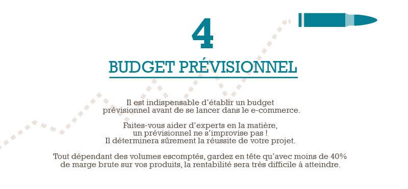 Infographie e-commerce - Etape 4 - Budget prévisionnel