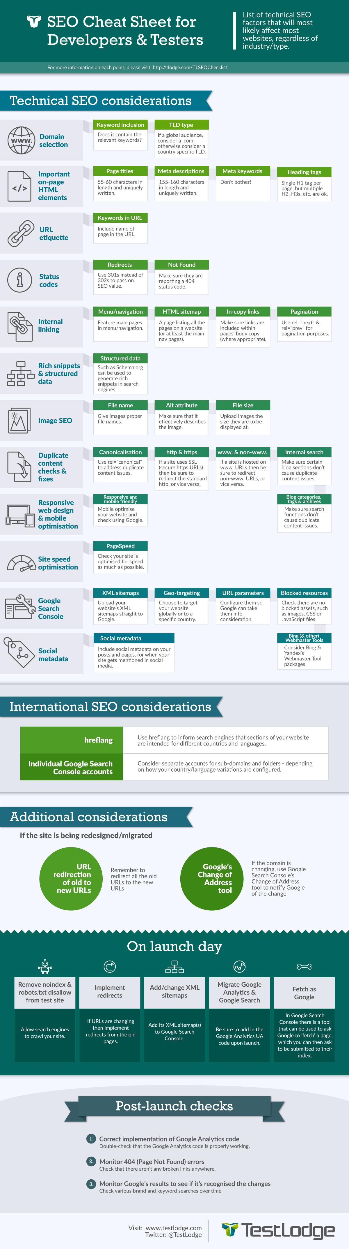 Infographie SEO : critères les plus impactant pour le référencement