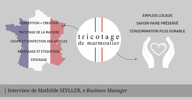 Interview Mathilde SEYLLER, e-business manager à la SNTM