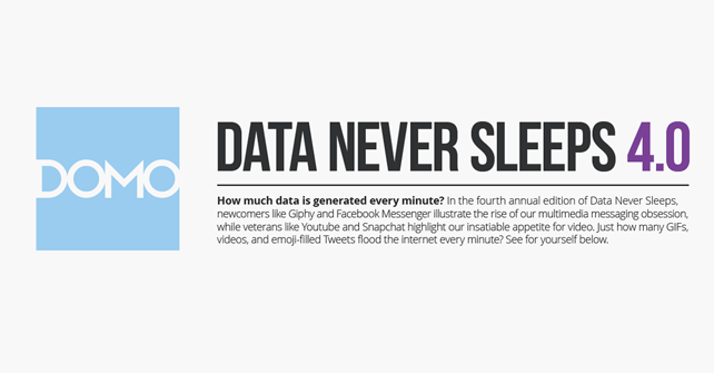 Banner Data never sleeps 4.0 DOMO